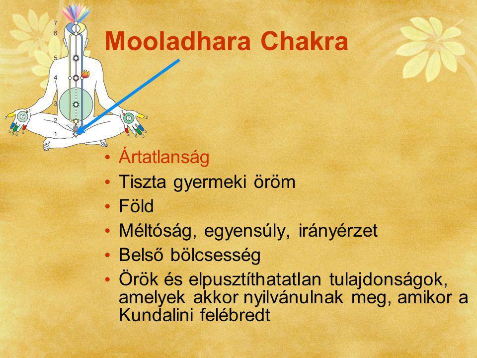 Mooladhara Chakra Ártatlanság Tiszta gyermeki öröm Föld