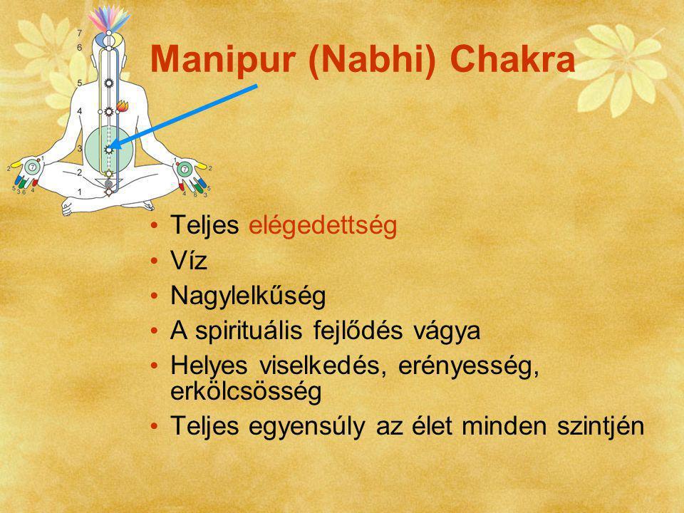 Manipur (Nabhi) Chakra