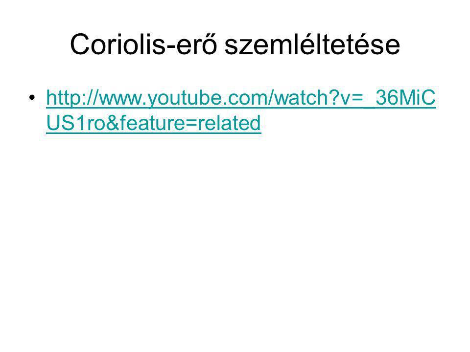 Coriolis-erő szemléltetése