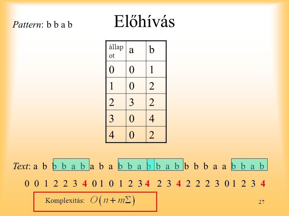 Előhívás a b 1 2 3 4 Pattern: b b a b