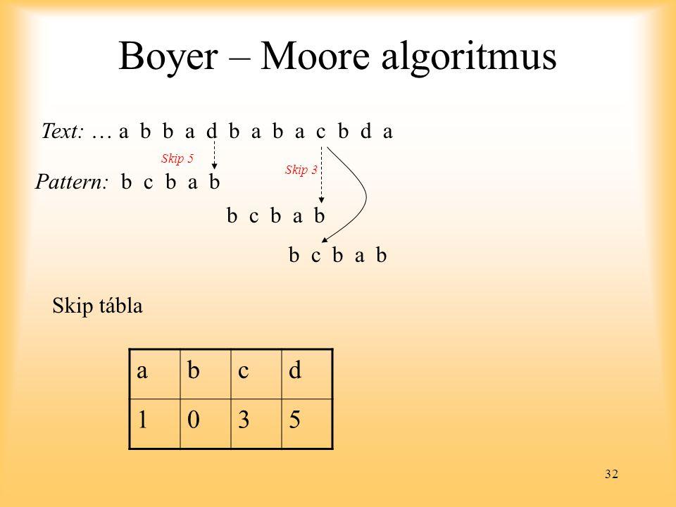 Boyer – Moore algoritmus