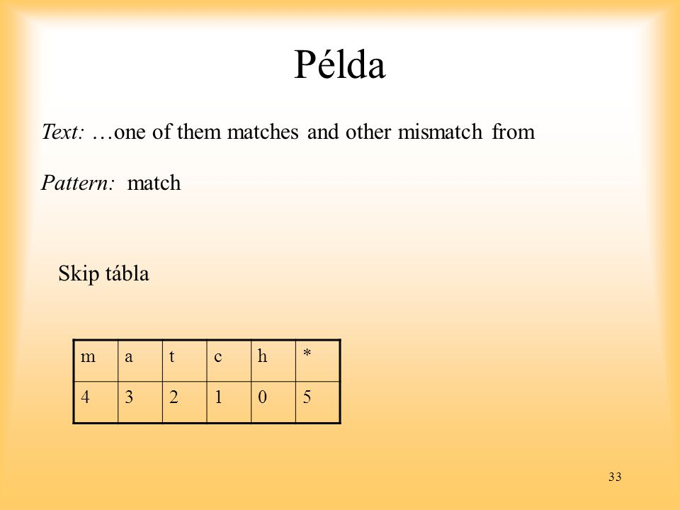 Példa Text: …one of them matches and other mismatch from