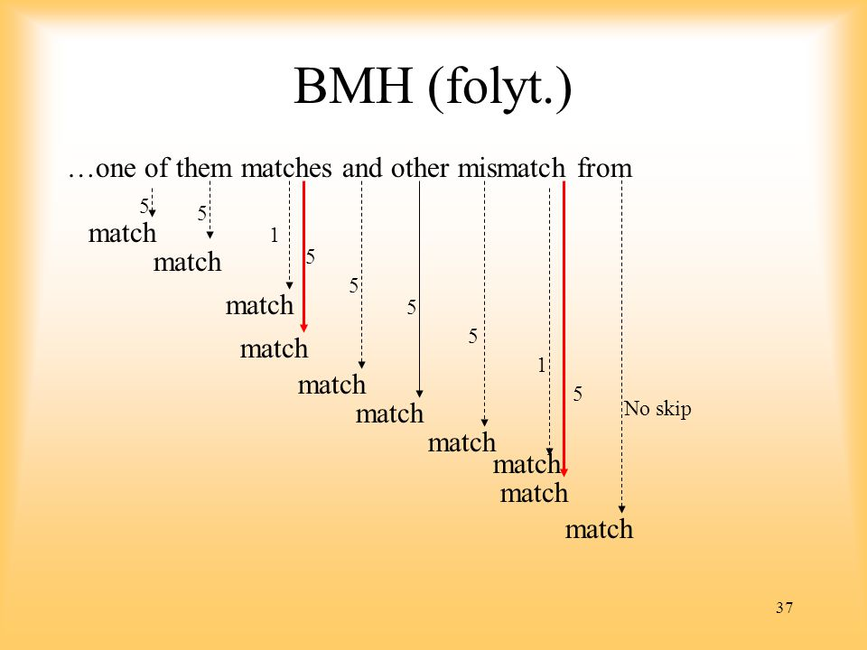 BMH (folyt.) …one of them matches and other mismatch from match match