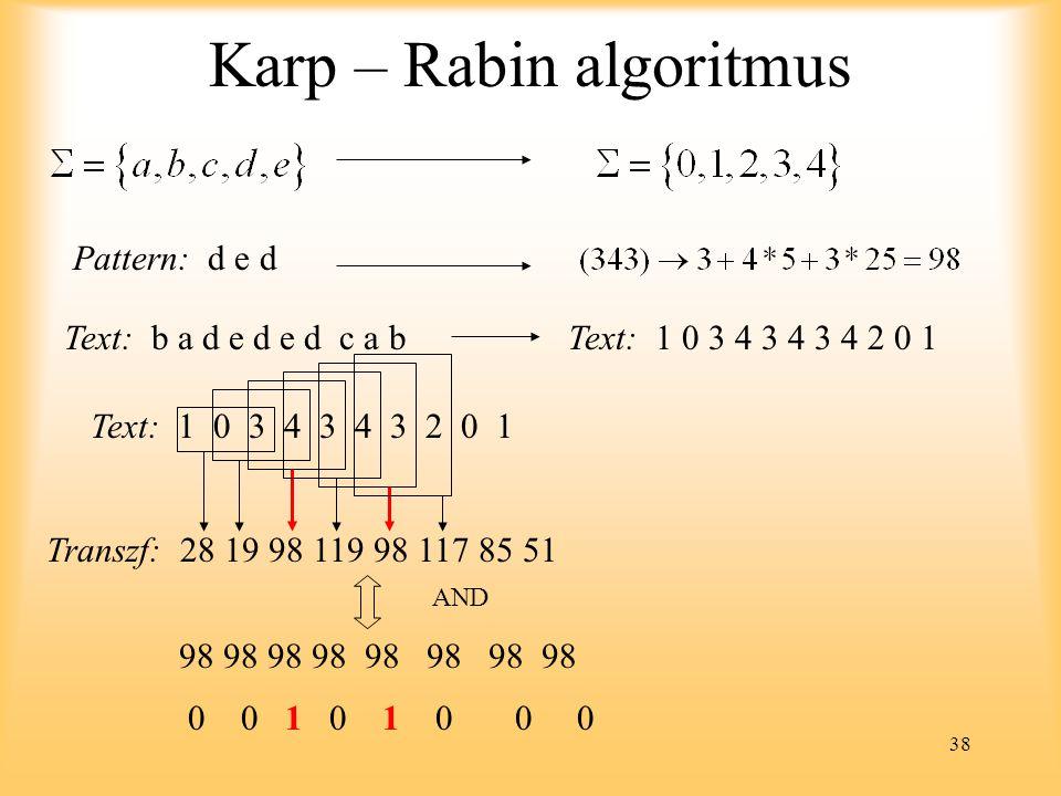 Karp – Rabin algoritmus