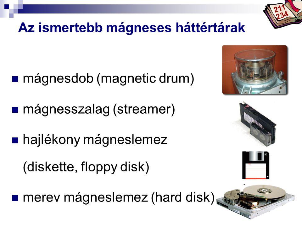 Az ismertebb mágneses háttértárak