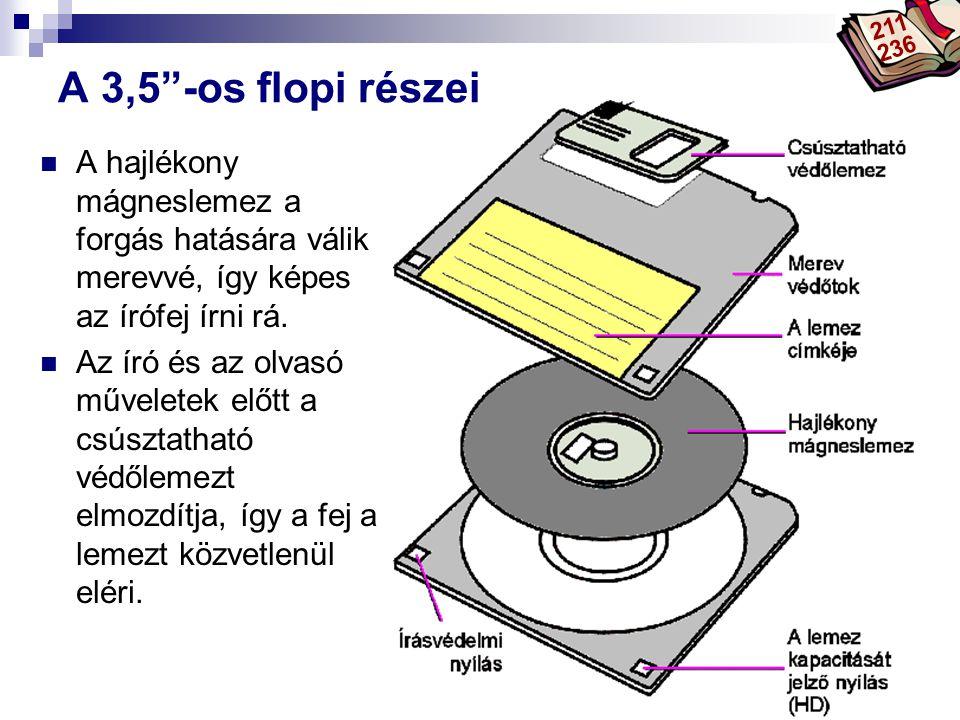 211 236 A 3,5 -os flopi részei. A hajlékony mágneslemez a forgás hatására válik merevvé, így képes az írófej írni rá.