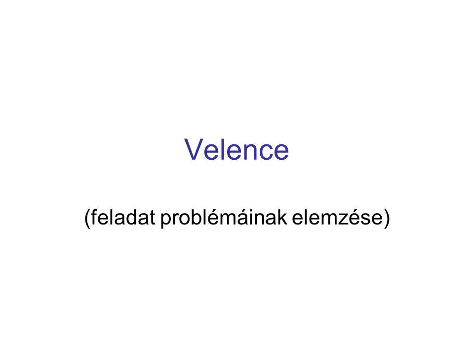 (feladat problémáinak elemzése)