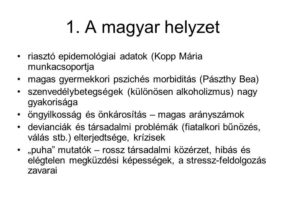 1. A magyar helyzet riasztó epidemológiai adatok (Kopp Mária munkacsoportja. magas gyermekkori pszichés morbiditás (Pászthy Bea)