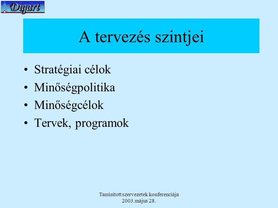 Tanúsított szervezetek konferenciája 2003.május 28.