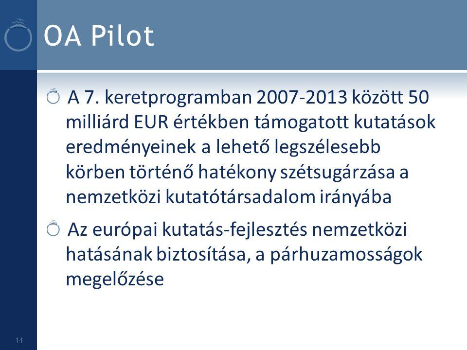 OA Pilot