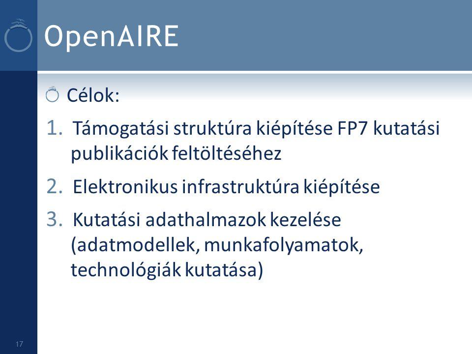 OpenAIRE Célok: Támogatási struktúra kiépítése FP7 kutatási publikációk feltöltéséhez. Elektronikus infrastruktúra kiépítése.