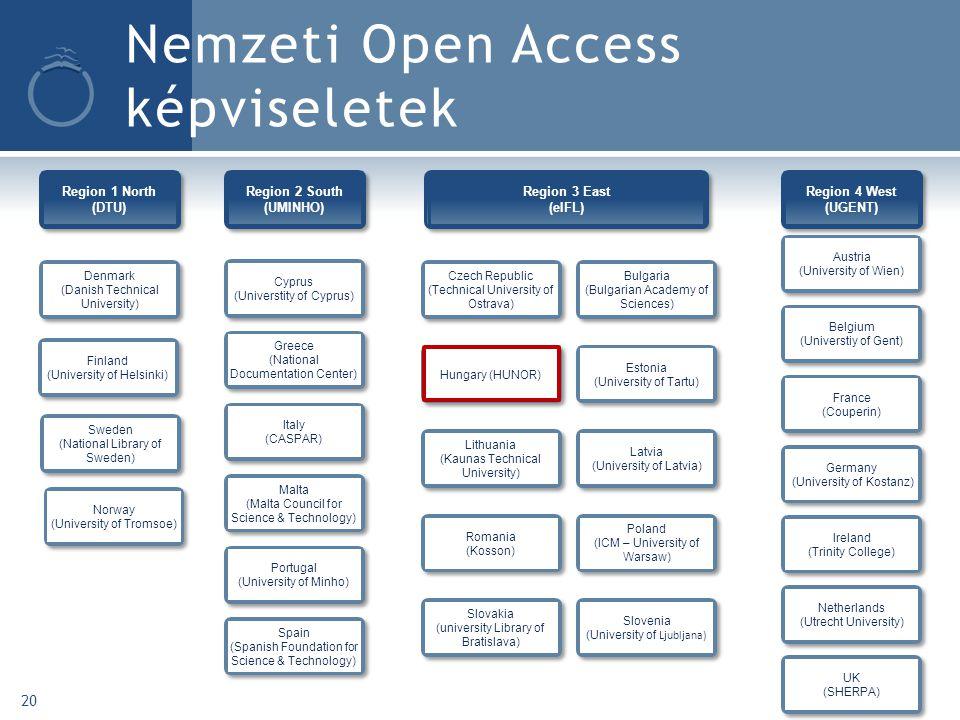 Nemzeti Open Access képviseletek
