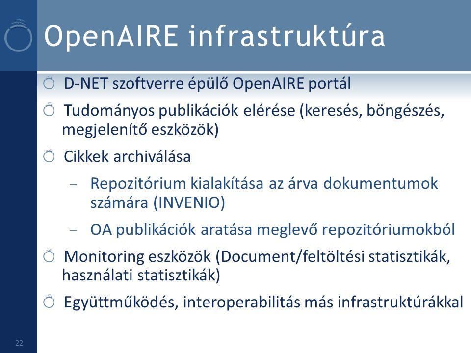 OpenAIRE infrastruktúra