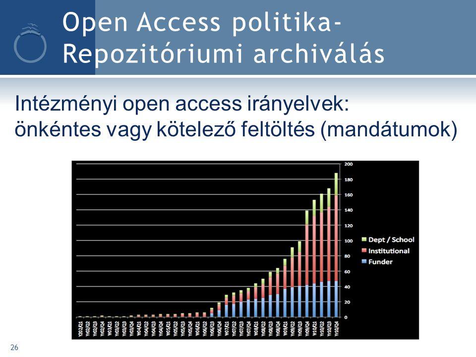 Open Access politika- Repozitóriumi archiválás