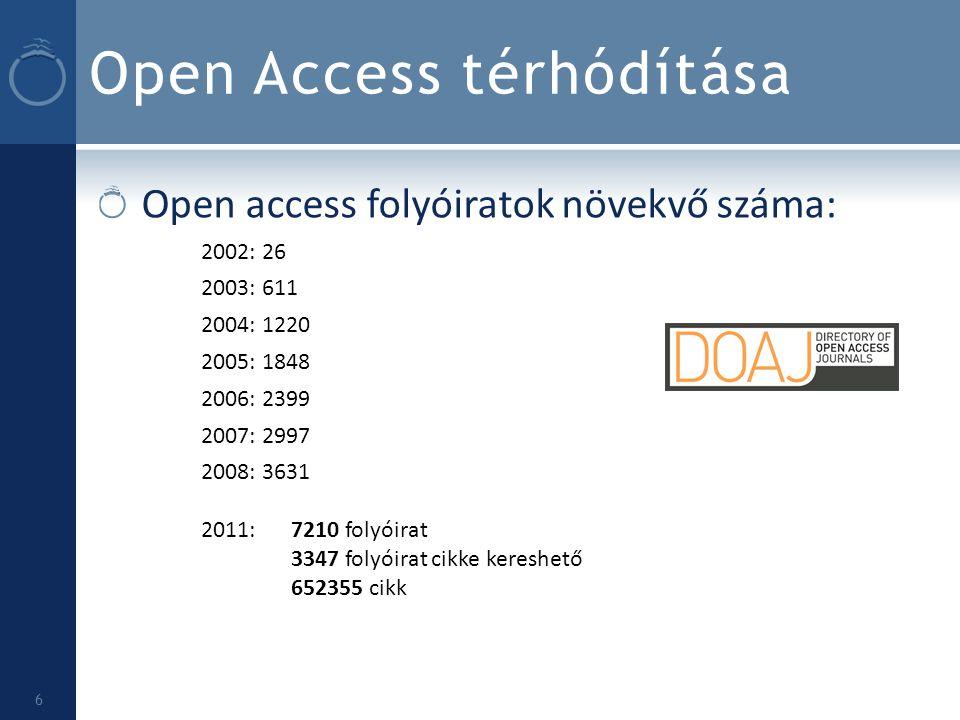 Open Access térhódítása