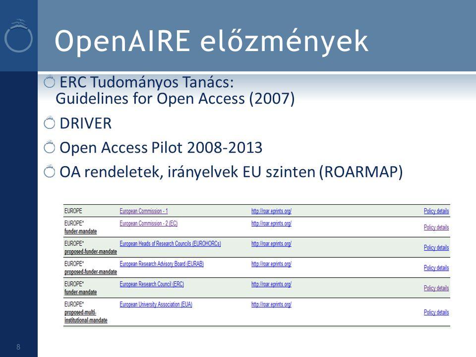 OpenAIRE előzmények ERC Tudományos Tanács: Guidelines for Open Access (2007) DRIVER. Open Access Pilot 2008-2013.