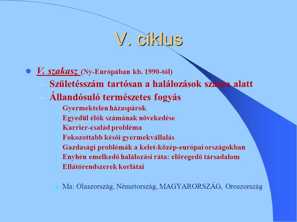V. ciklus V. szakasz (Ny-Európában kb. 1990-től)