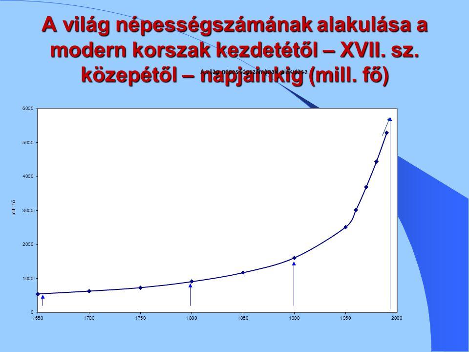 A világ népességszámának alakulása a modern korszak kezdetétől – XVII