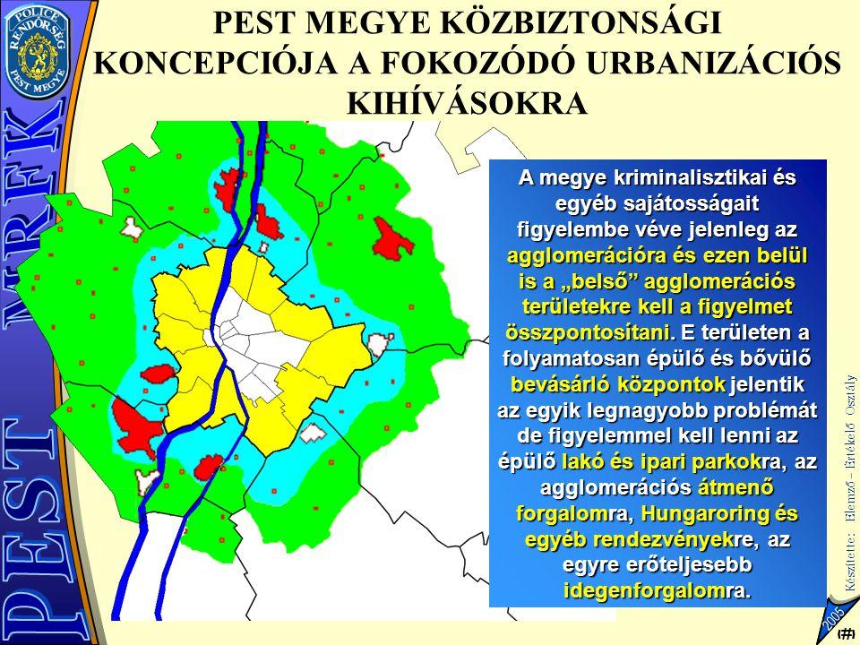PMRFK 2005. évi beszámoló Államigazgatási Kollégium részére