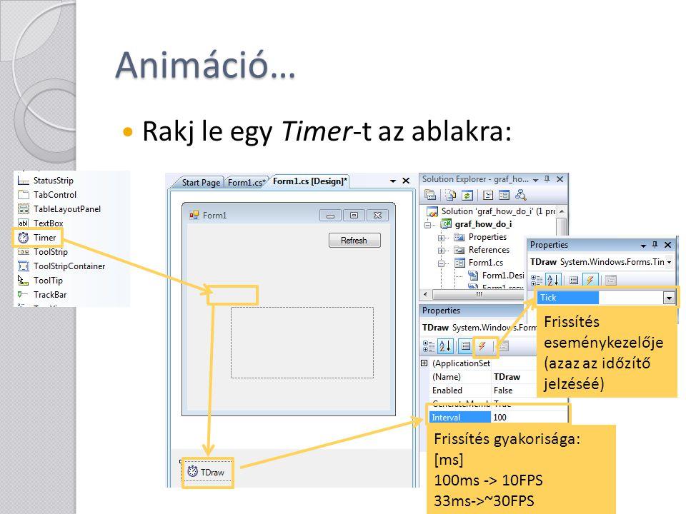 Animáció… Rakj le egy Timer-t az ablakra: Frissítés eseménykezelője