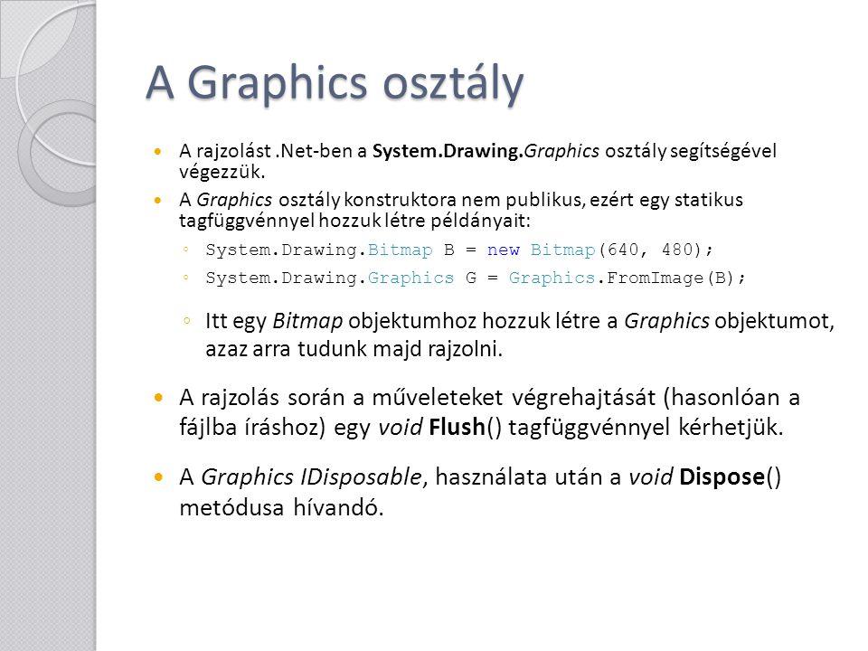 A Graphics osztály A rajzolást .Net-ben a System.Drawing.Graphics osztály segítségével végezzük.