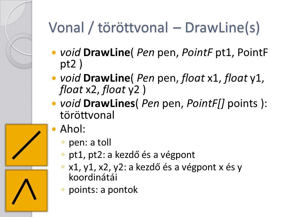 Vonal / töröttvonal – DrawLine(s)