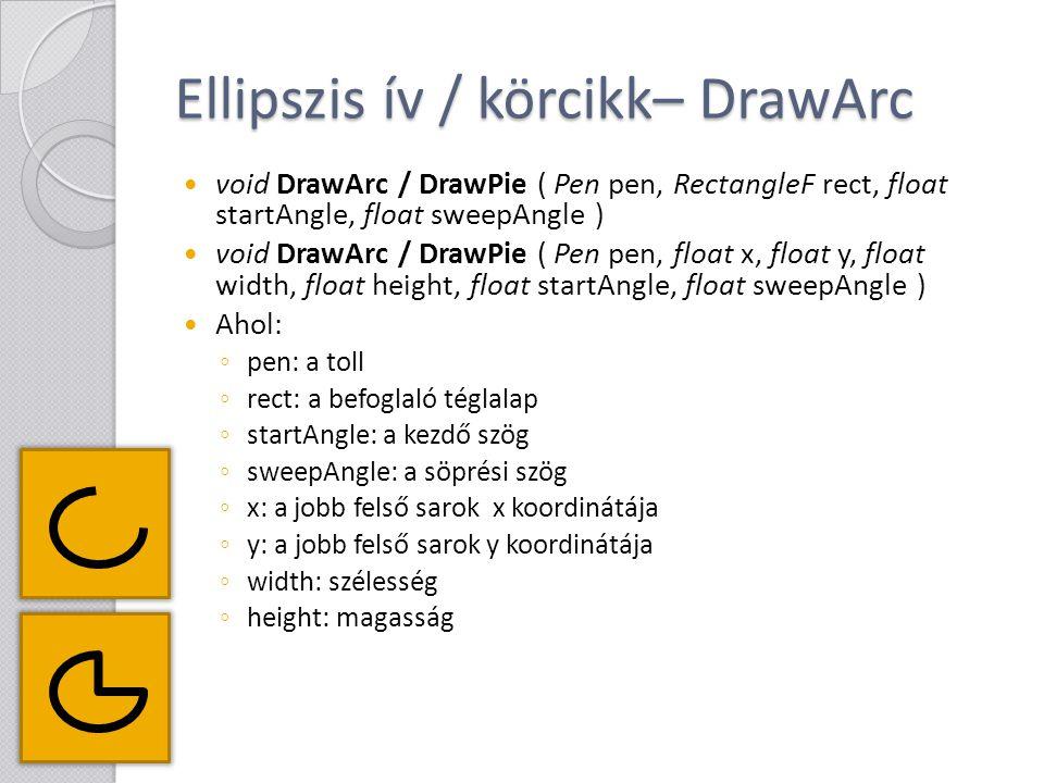 Ellipszis ív / körcikk– DrawArc