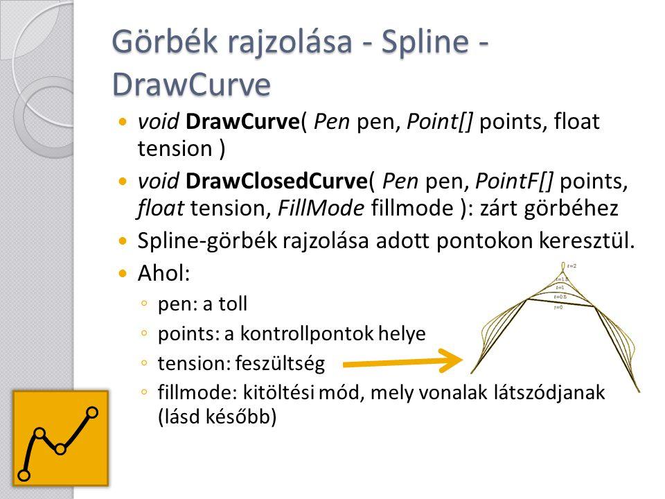 Görbék rajzolása - Spline - DrawCurve