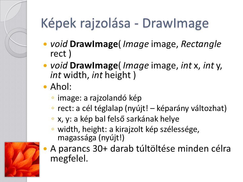 Képek rajzolása - DrawImage