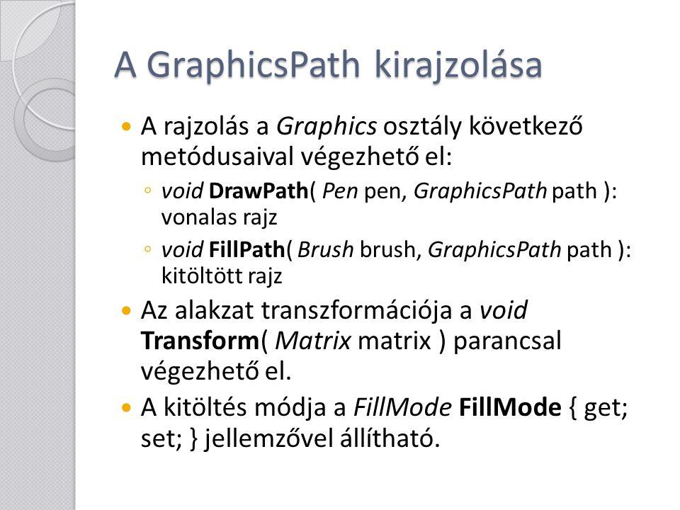 A GraphicsPath kirajzolása