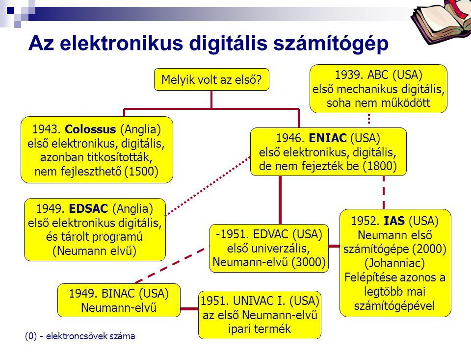 Az elektronikus digitális számítógép