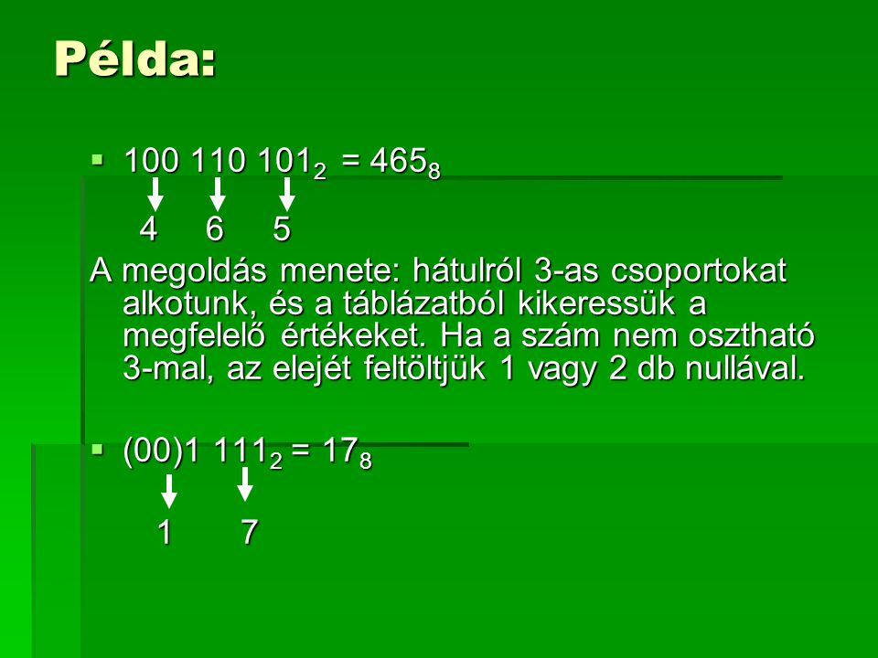 Példa: 100 110 1012 = 4658. 4 6 5.
