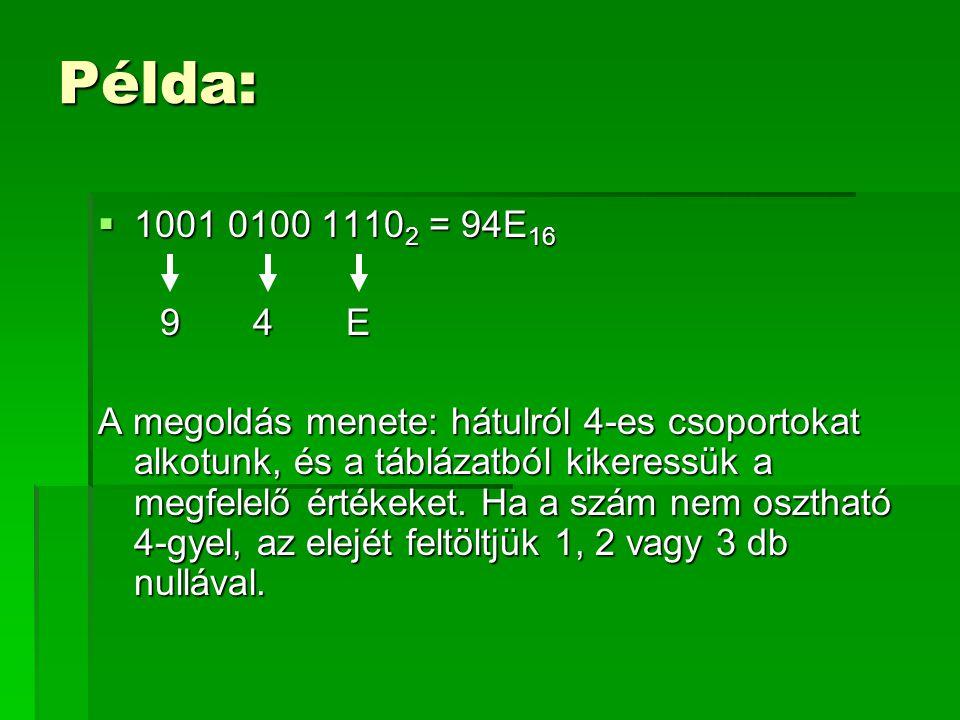 Példa: 1001 0100 11102 = 94E16. 9 4 E.