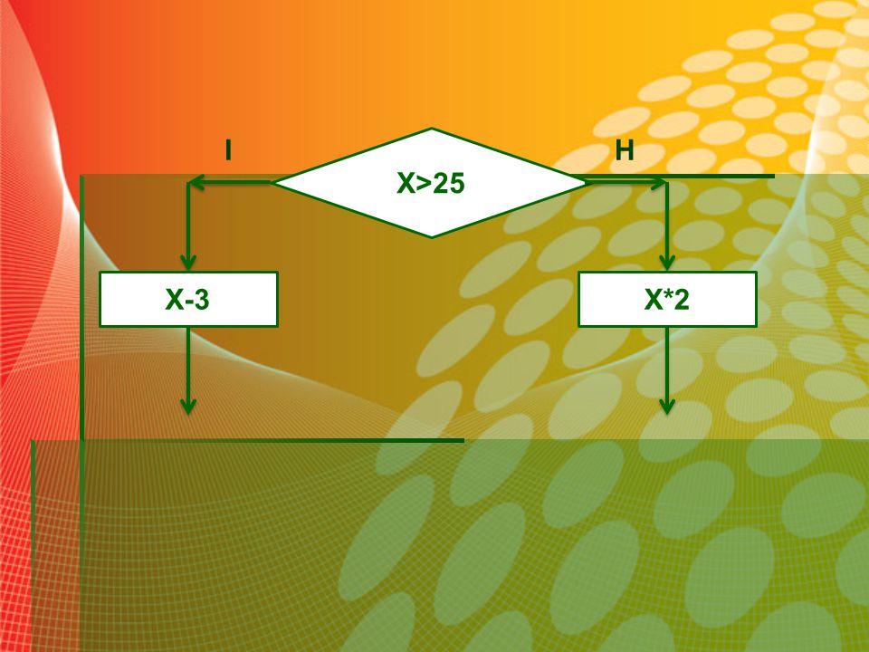 I X>25 H X-3 X*2