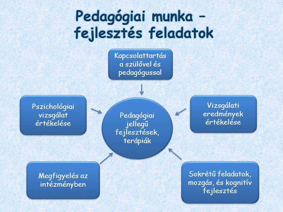 Pedagógiai munka – fejlesztés feladatok