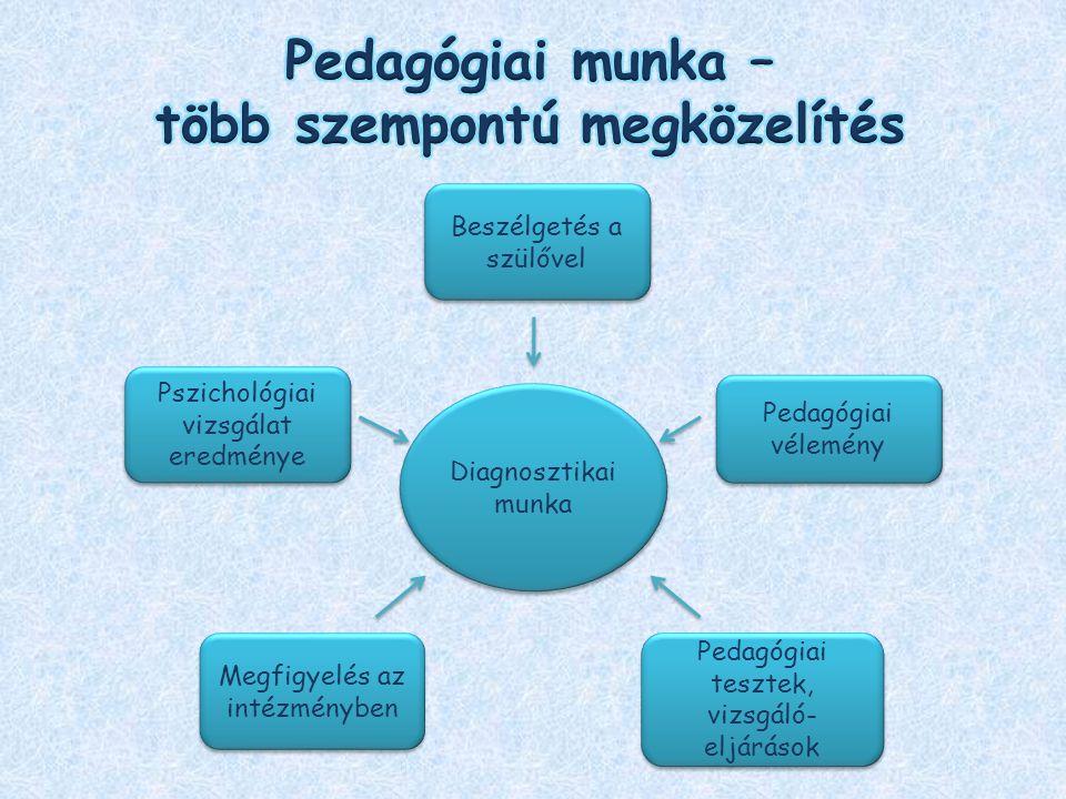 Pedagógiai munka – több szempontú megközelítés