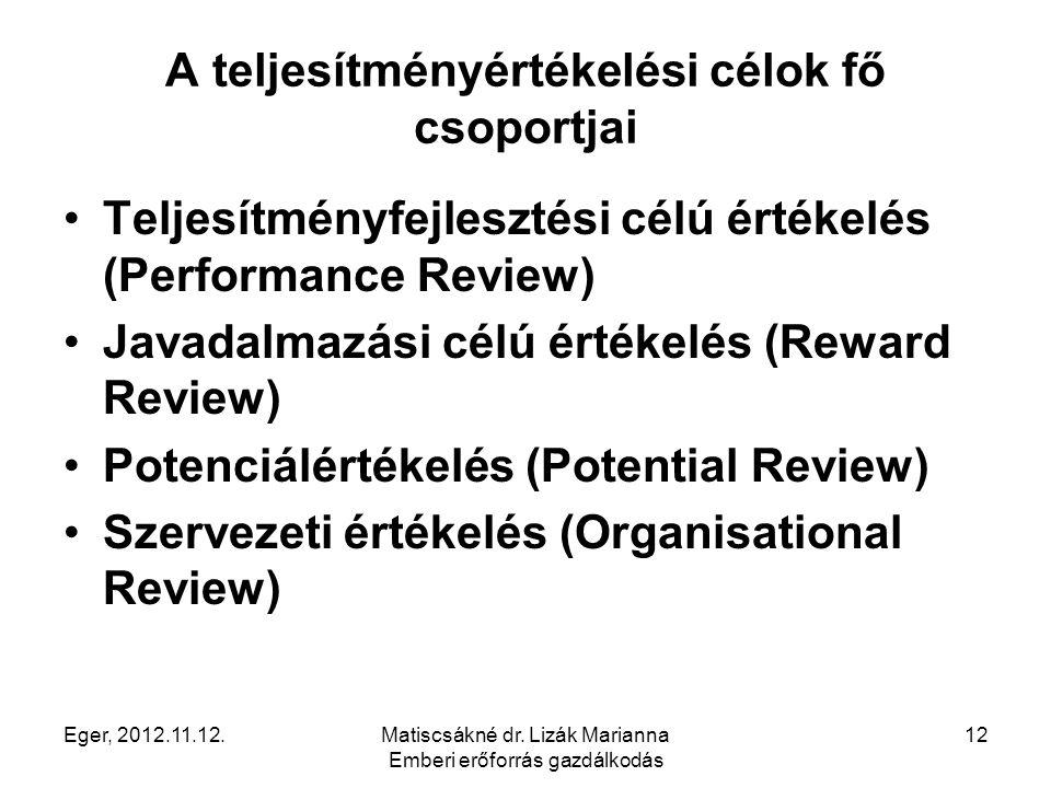 A teljesítményértékelési célok fő csoportjai