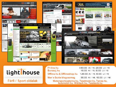 Férfi / Sport oldalak F1-live.hu 3.500.000 AV / hó, 230.000 UV / hó