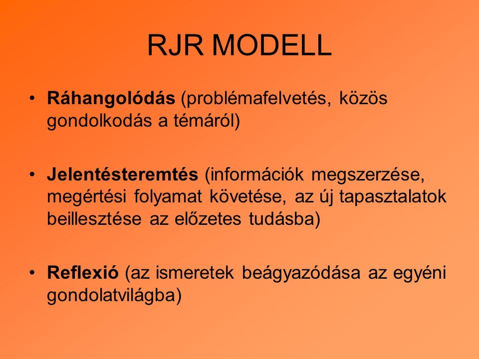 RJR MODELL Ráhangolódás (problémafelvetés, közös gondolkodás a témáról)