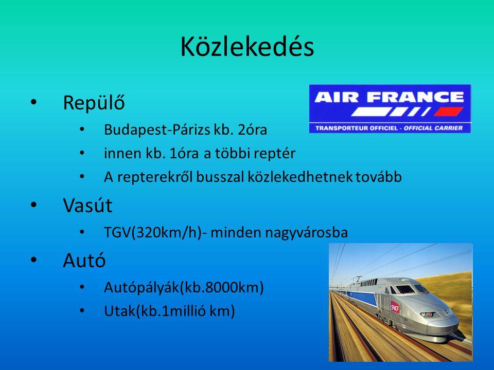 Közlekedés Repülő Vasút Autó Budapest-Párizs kb. 2óra