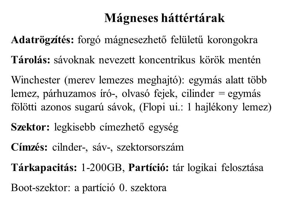 Mágneses háttértárak Adatrögzítés: forgó mágnesezhető felületű korongokra. Tárolás: sávoknak nevezett koncentrikus körök mentén.