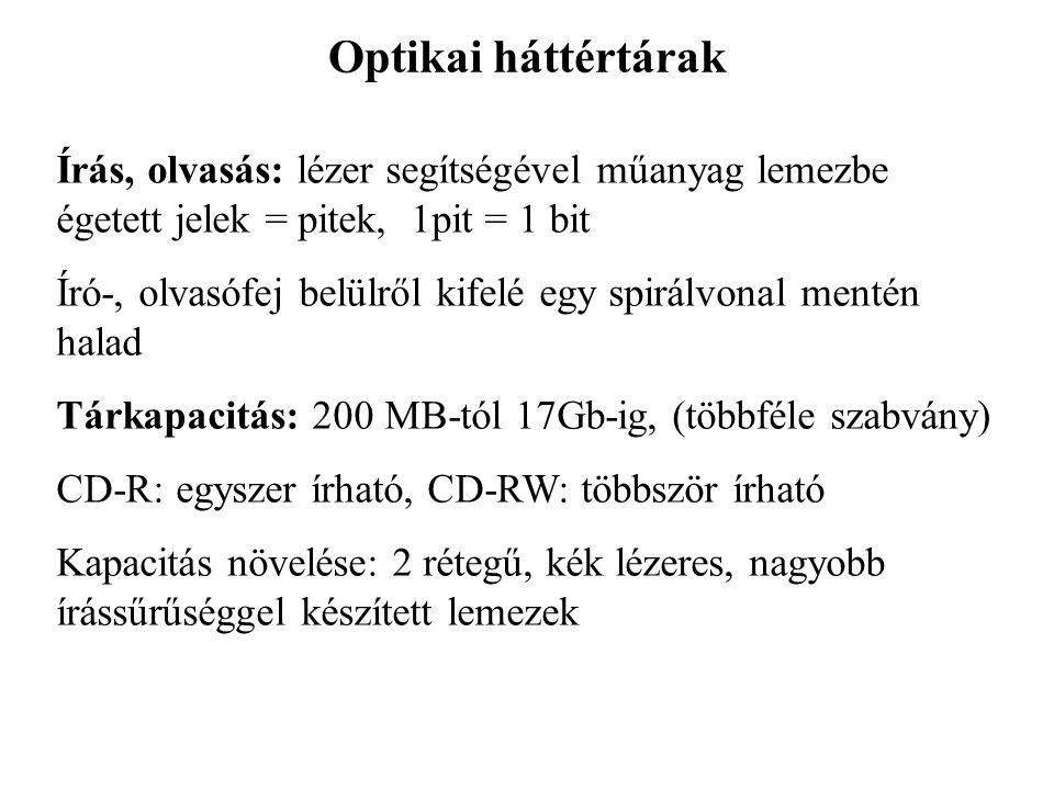 Optikai háttértárak Írás, olvasás: lézer segítségével műanyag lemezbe égetett jelek = pitek, 1pit = 1 bit.
