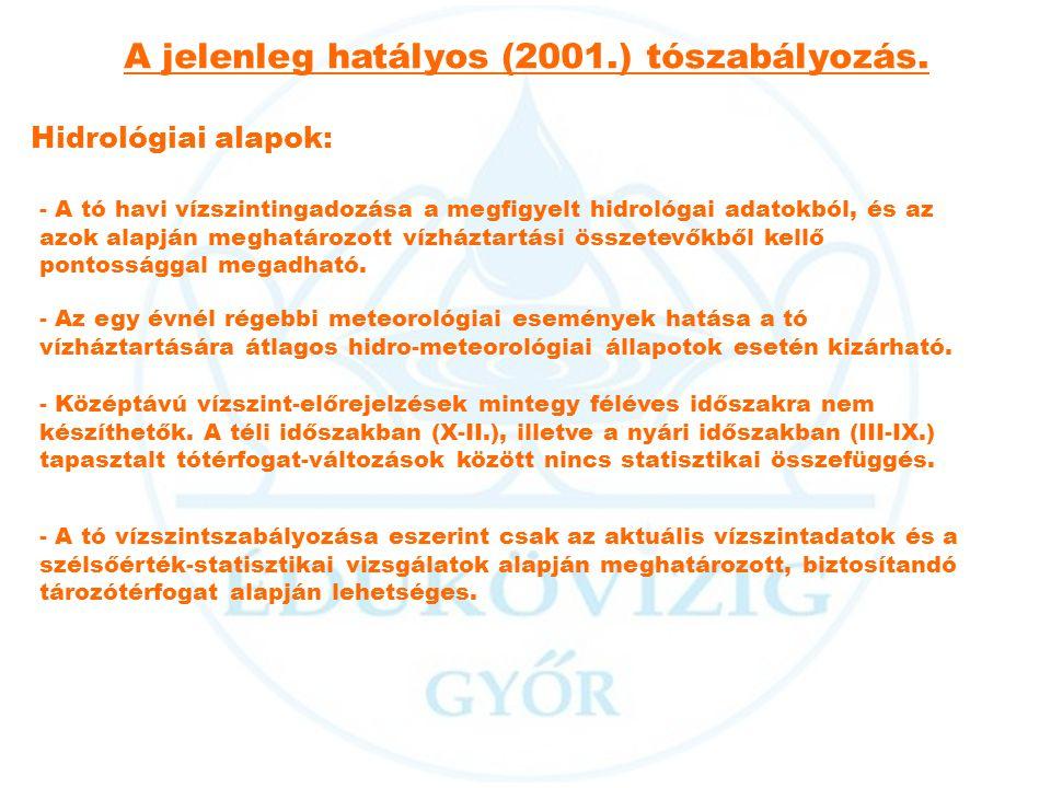 A jelenleg hatályos (2001.) tószabályozás.