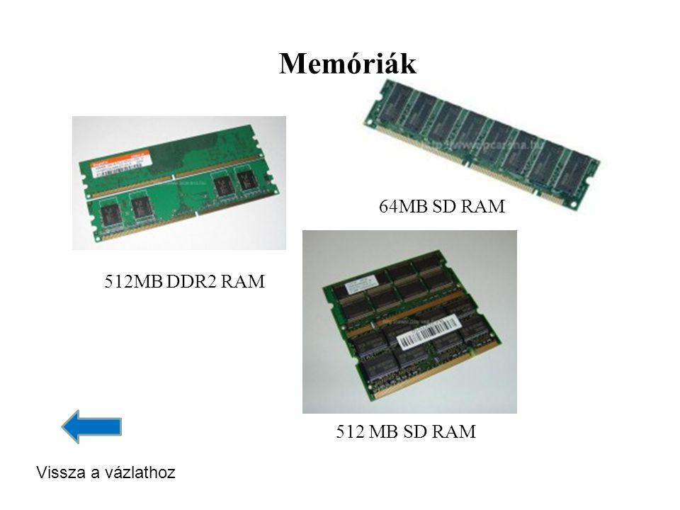 Memóriák 64MB SD RAM 512MB DDR2 RAM 512 MB SD RAM Vissza a vázlathoz
