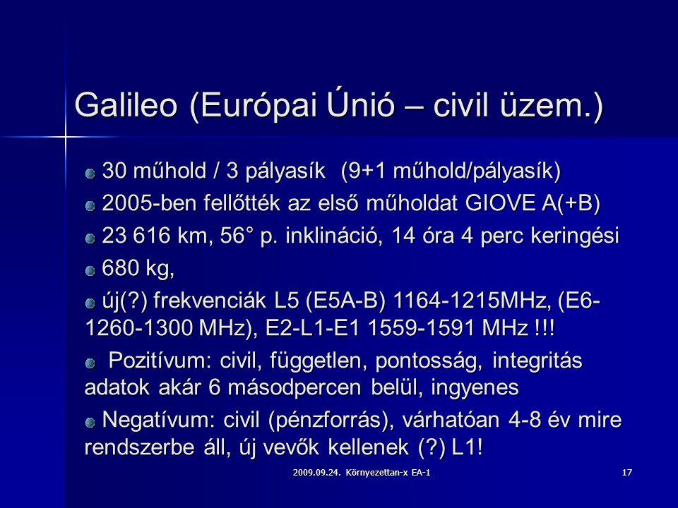 Galileo (Európai Únió – civil üzem.)