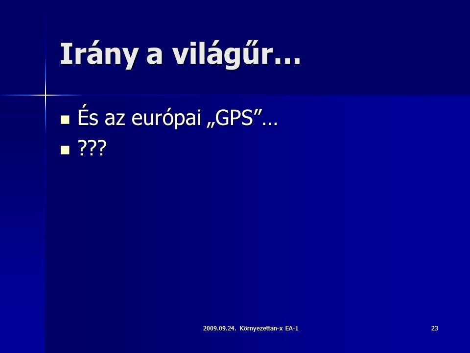 """Irány a világűr… És az európai """"GPS …"""