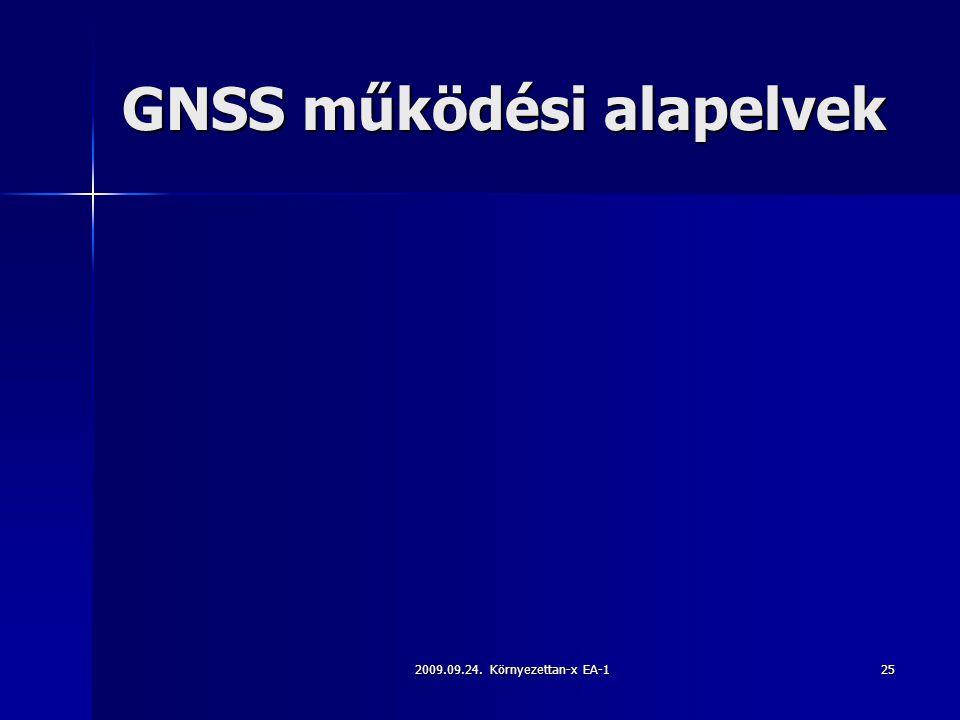 GNSS működési alapelvek