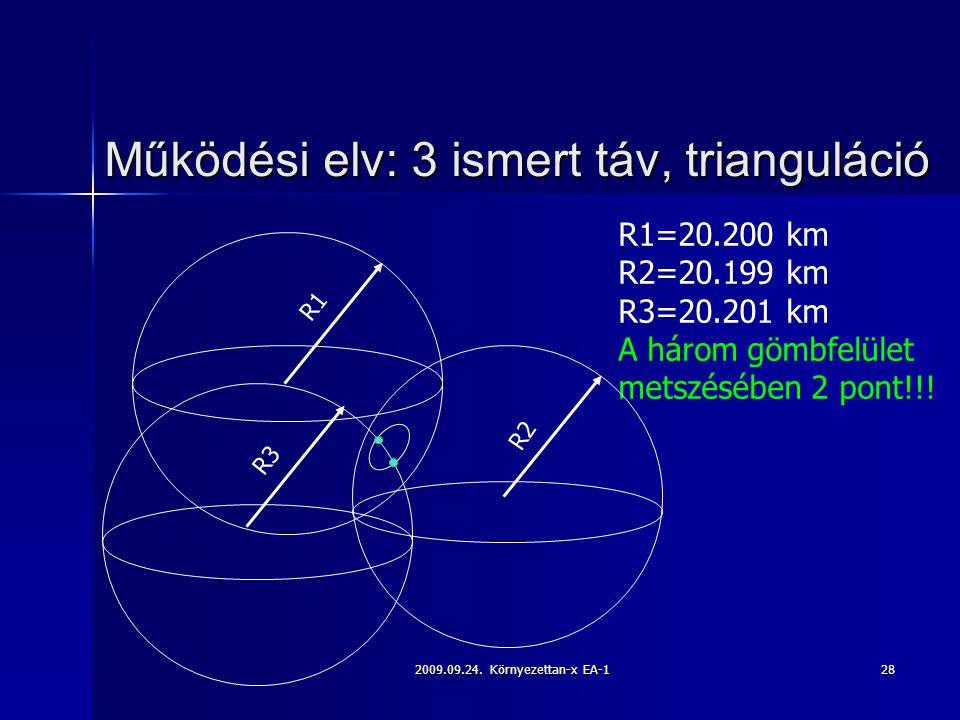 Működési elv: 3 ismert táv, trianguláció
