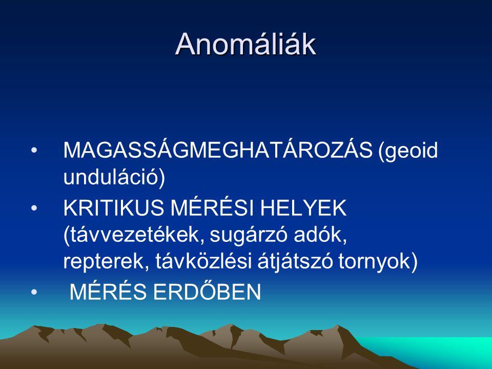 Anomáliák MAGASSÁGMEGHATÁROZÁS (geoid unduláció)
