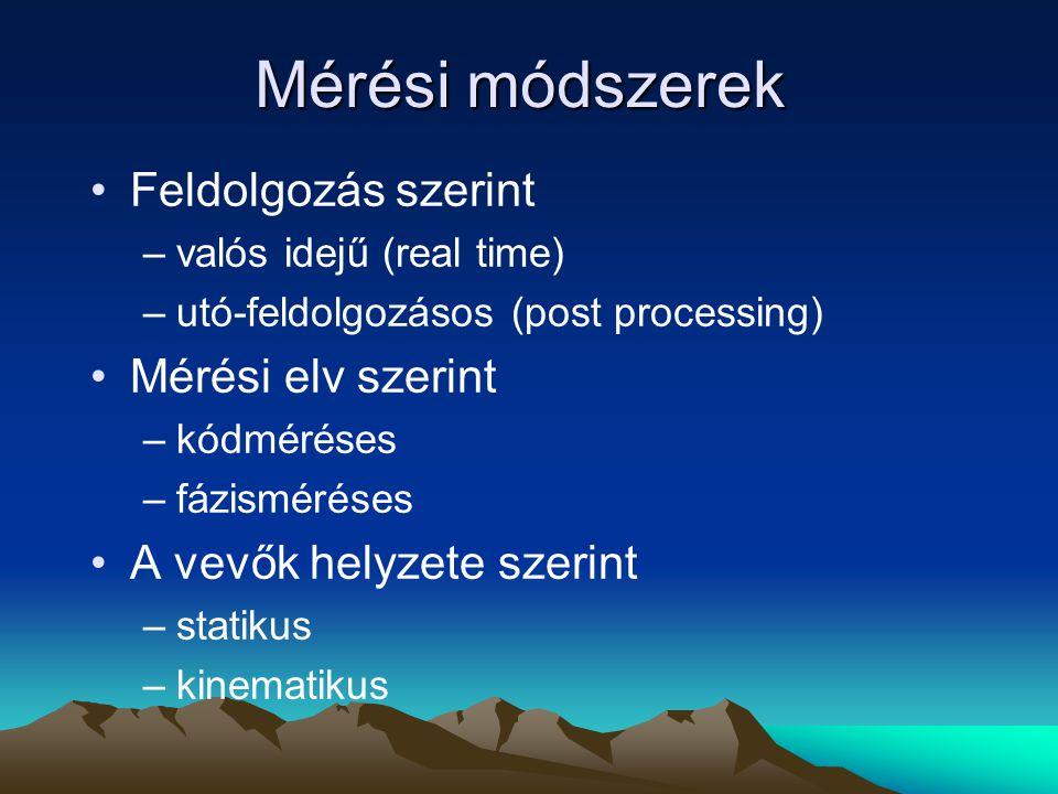 Mérési módszerek Feldolgozás szerint Mérési elv szerint